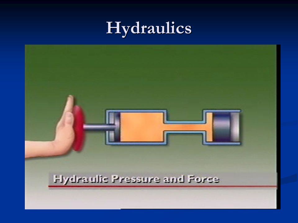 Hydraulics