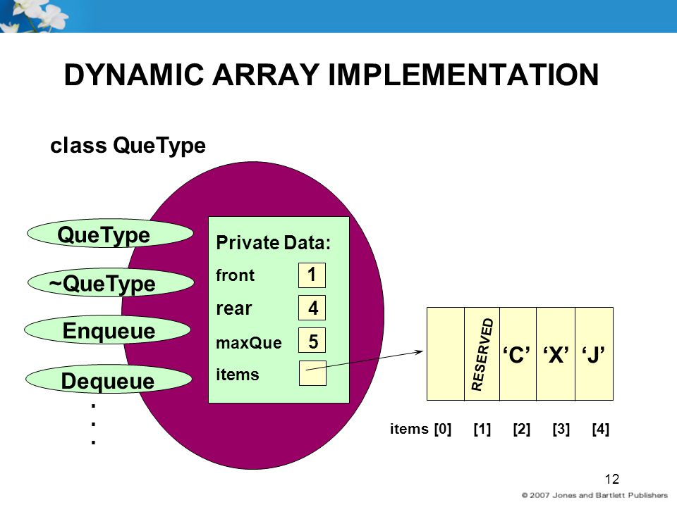 DYNAMIC ARRAY IMPLEMENTATION