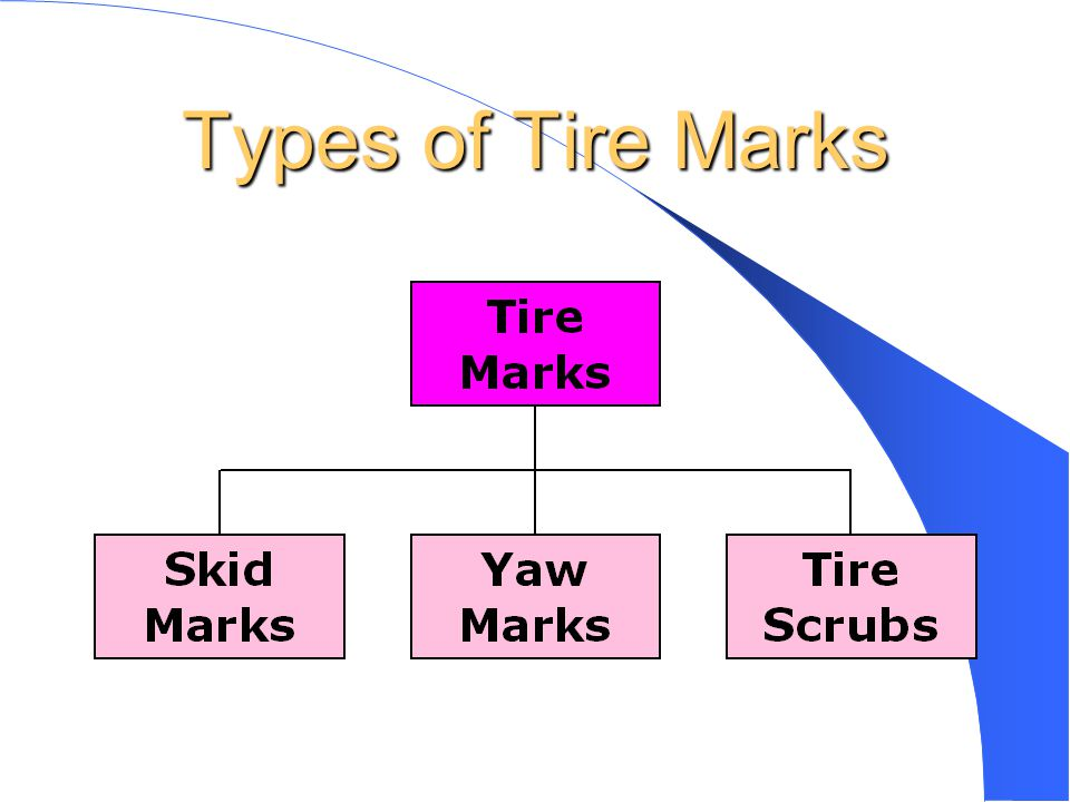 Types of Tire Marks