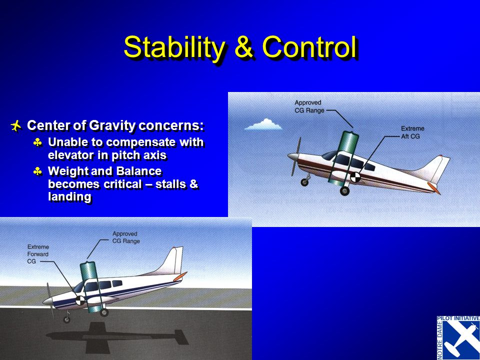 Stability & Control Center of Gravity concerns: