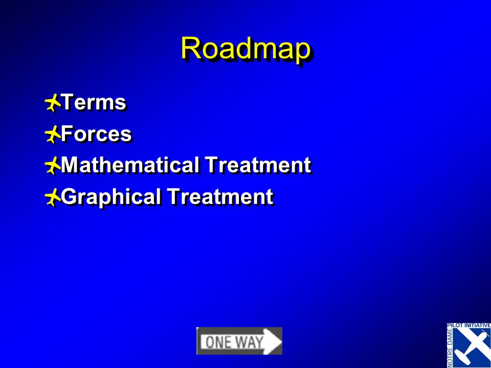 Roadmap Terms Forces Mathematical Treatment Graphical Treatment