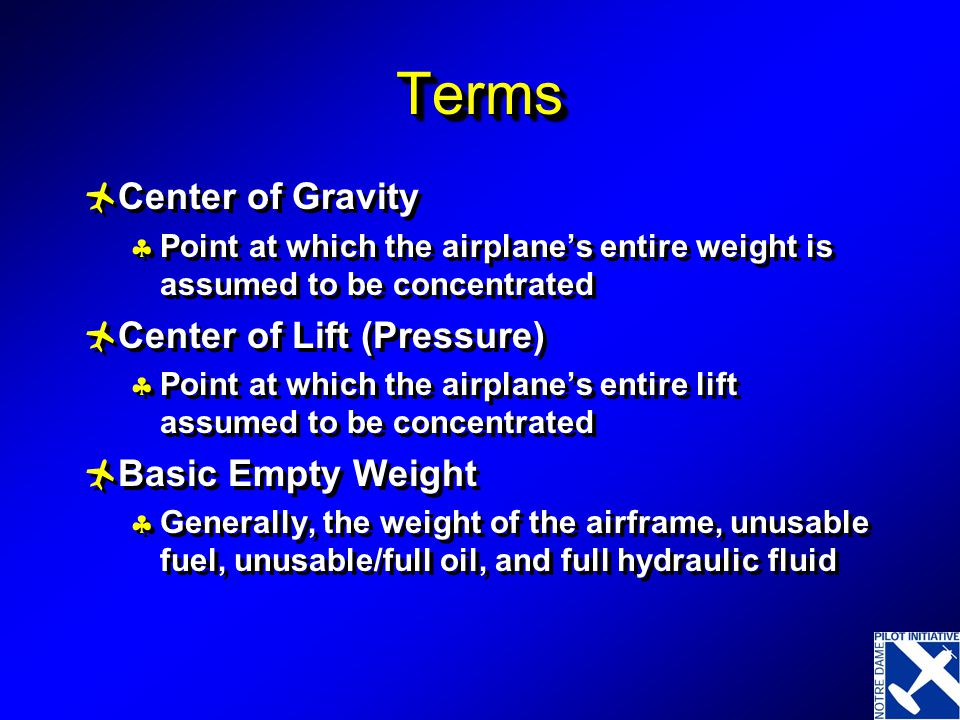 Terms Center of Gravity Center of Lift (Pressure) Basic Empty Weight