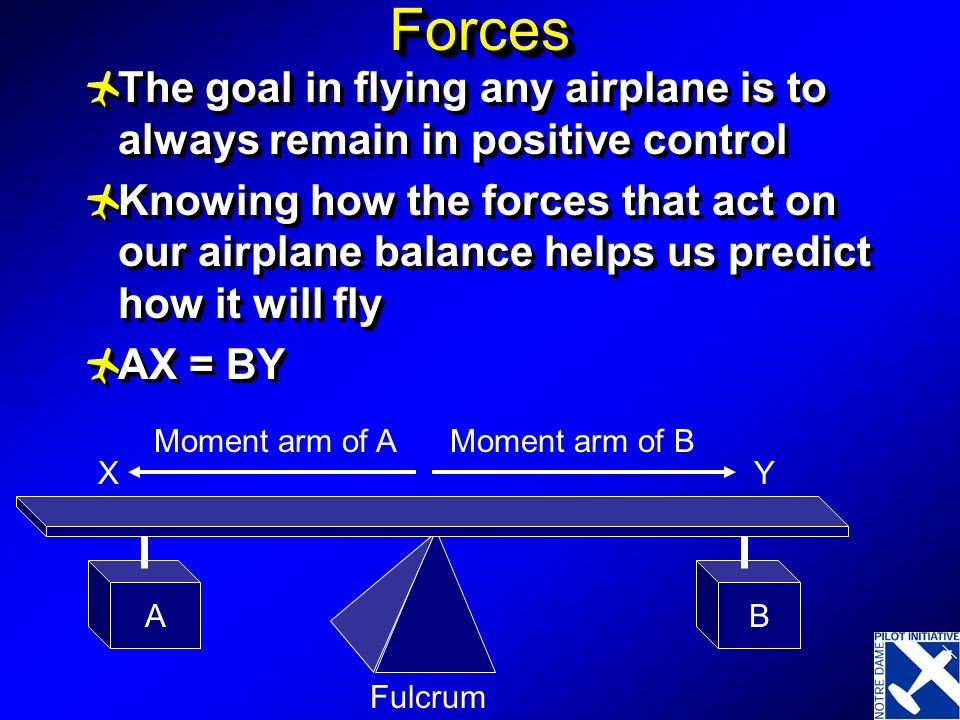 Forces The goal in flying any airplane is to always remain in positive control.