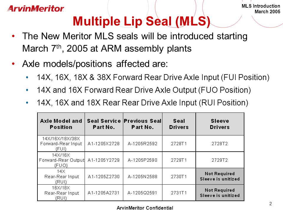 Multiple Lip Seal (MLS)