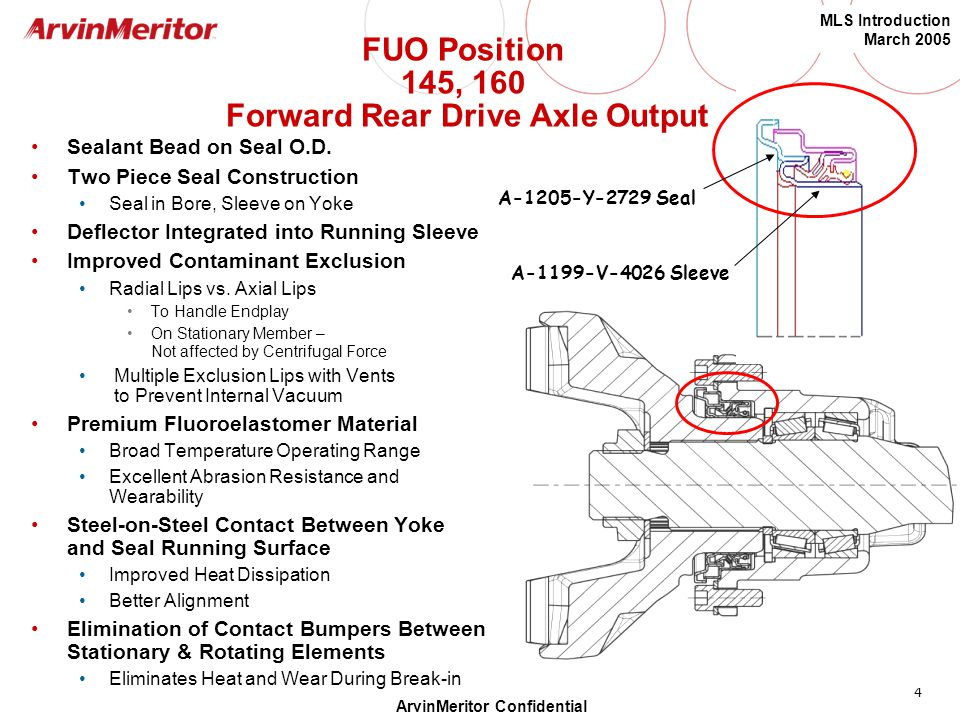 FUO Position 145, 160 Forward Rear Drive Axle Output