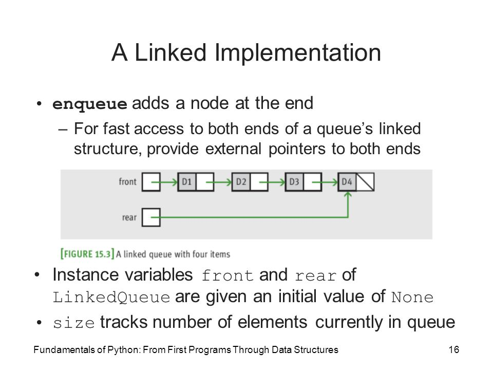 A Linked Implementation