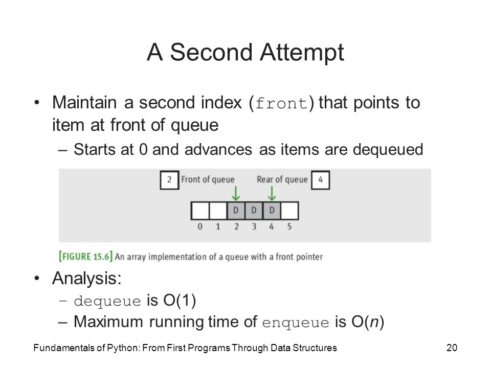 A Second Attempt Maintain a second index (front) that points to item at front of queue. Starts at 0 and advances as items are dequeued.