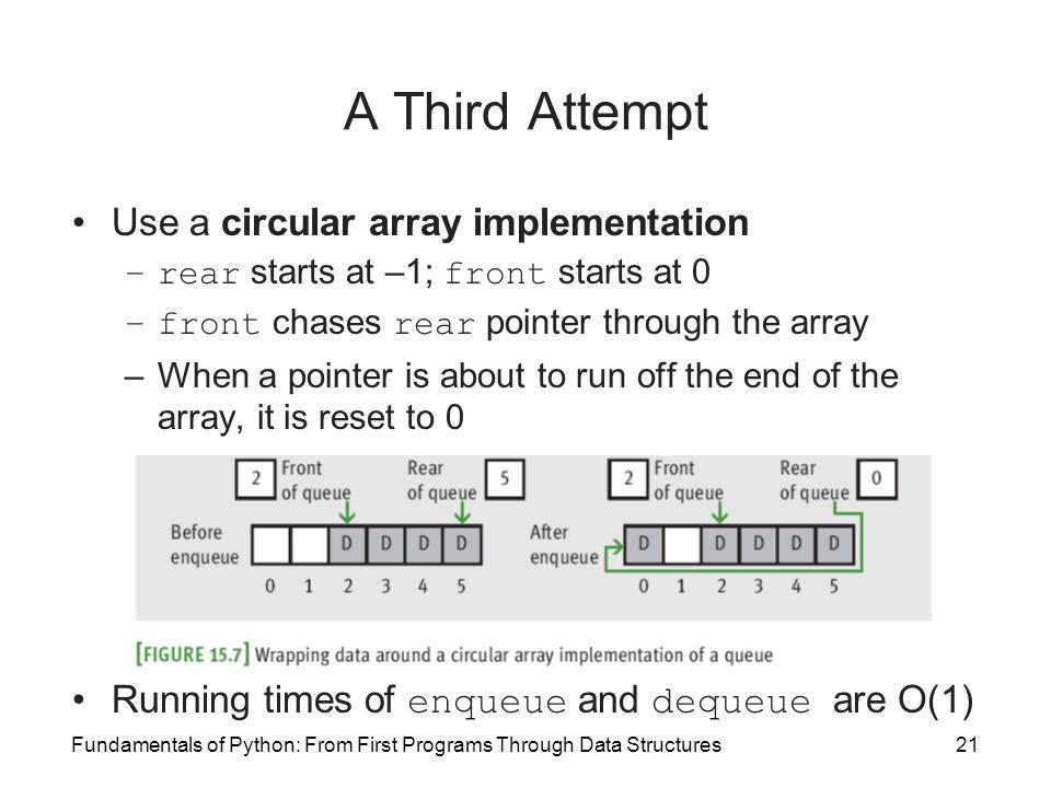 A Third Attempt Use a circular array implementation