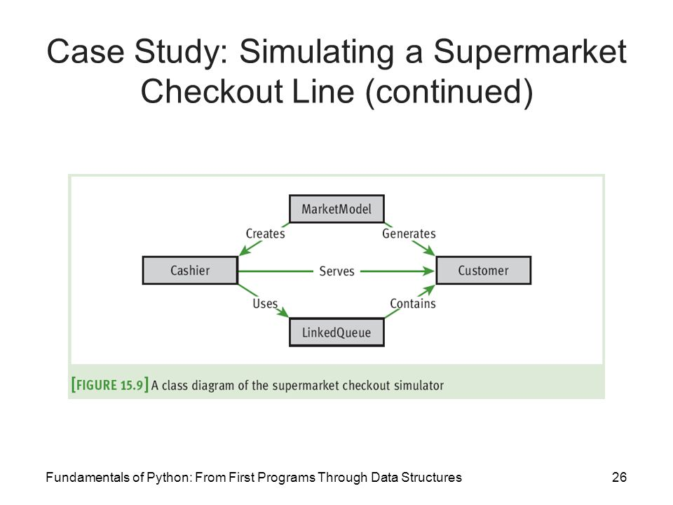 Case Study: Simulating a Supermarket Checkout Line (continued)