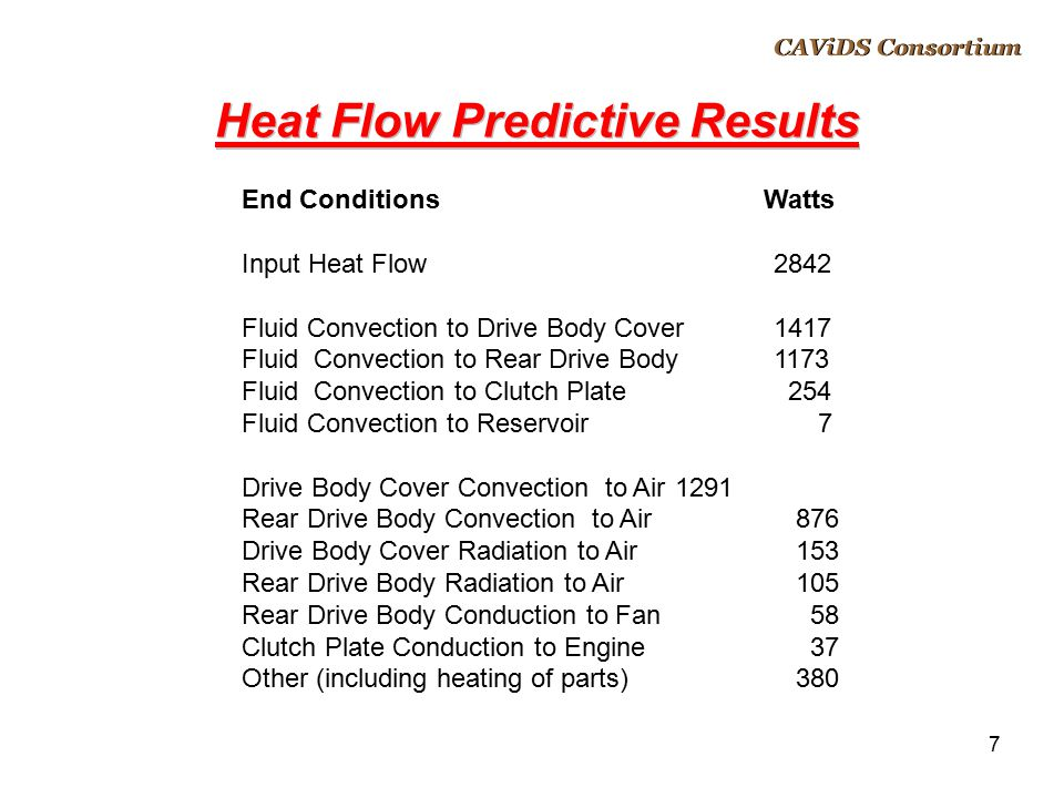 Heat Flow Predictive Results