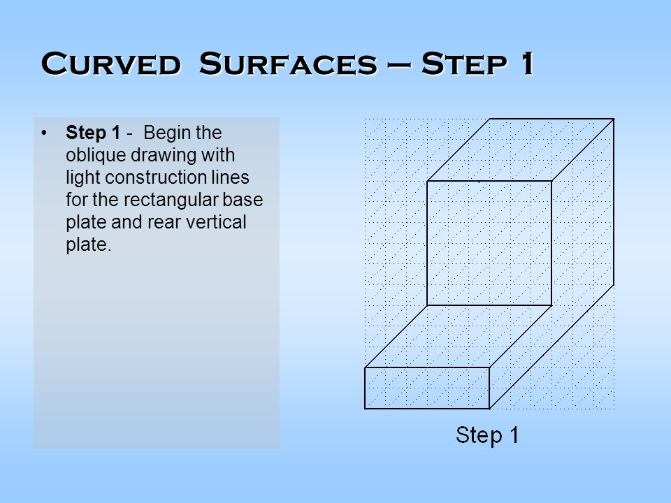 Curved Surfaces – Step 1 Step 1 - Begin the oblique drawing with light construction lines for the rectangular base plate and rear vertical plate.
