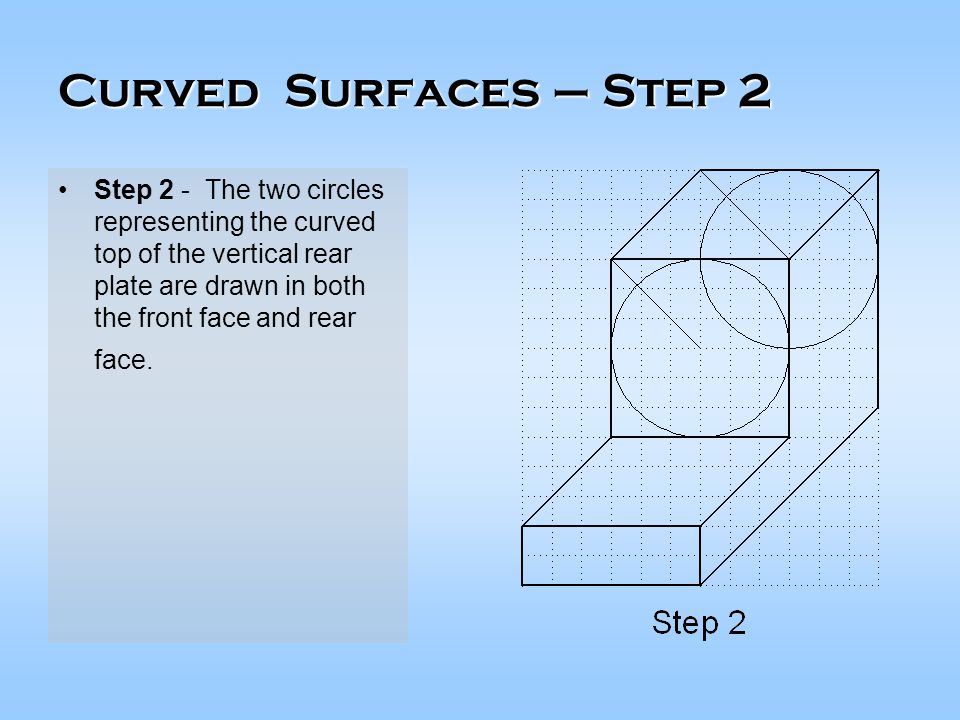 Curved Surfaces – Step 2