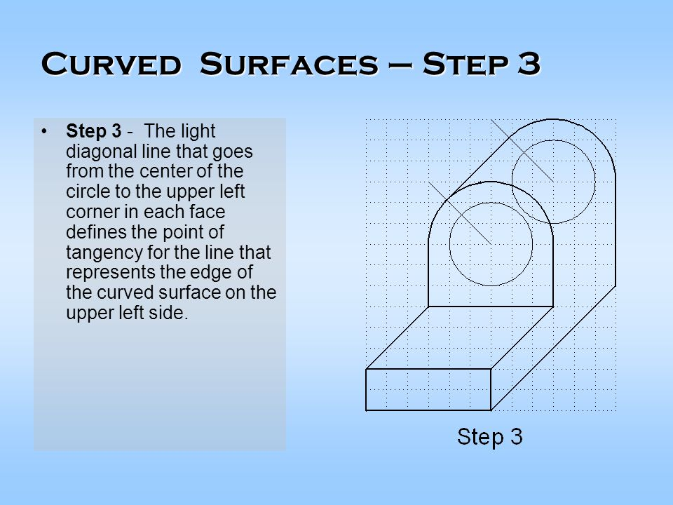 Curved Surfaces – Step 3