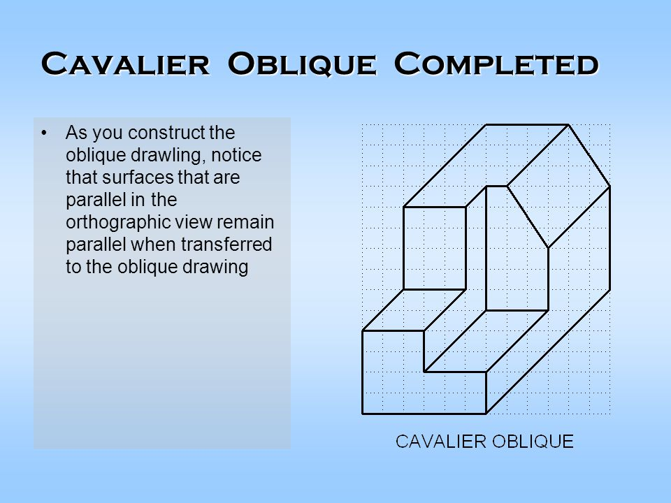 Cavalier Oblique Completed