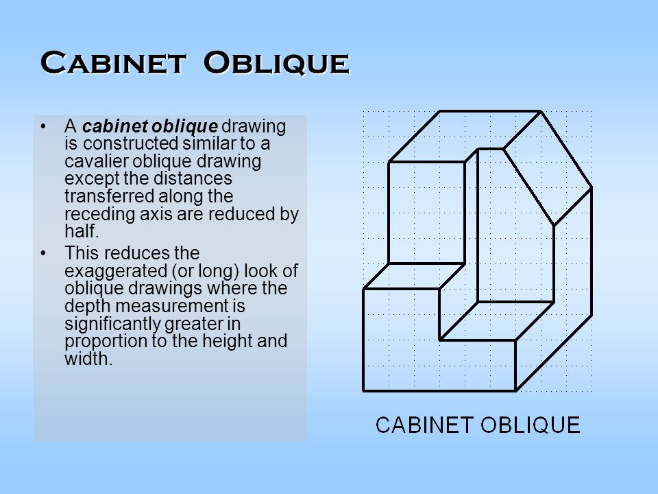 OBLIQUE VIEWS Oblique drawings provide a quick way to sketch an ...
