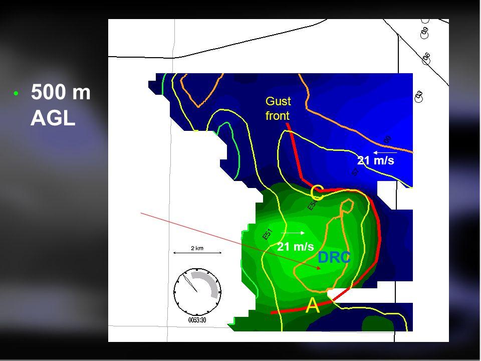 500 m AGL C A DRC Gust front 21 m/s 21 m/s