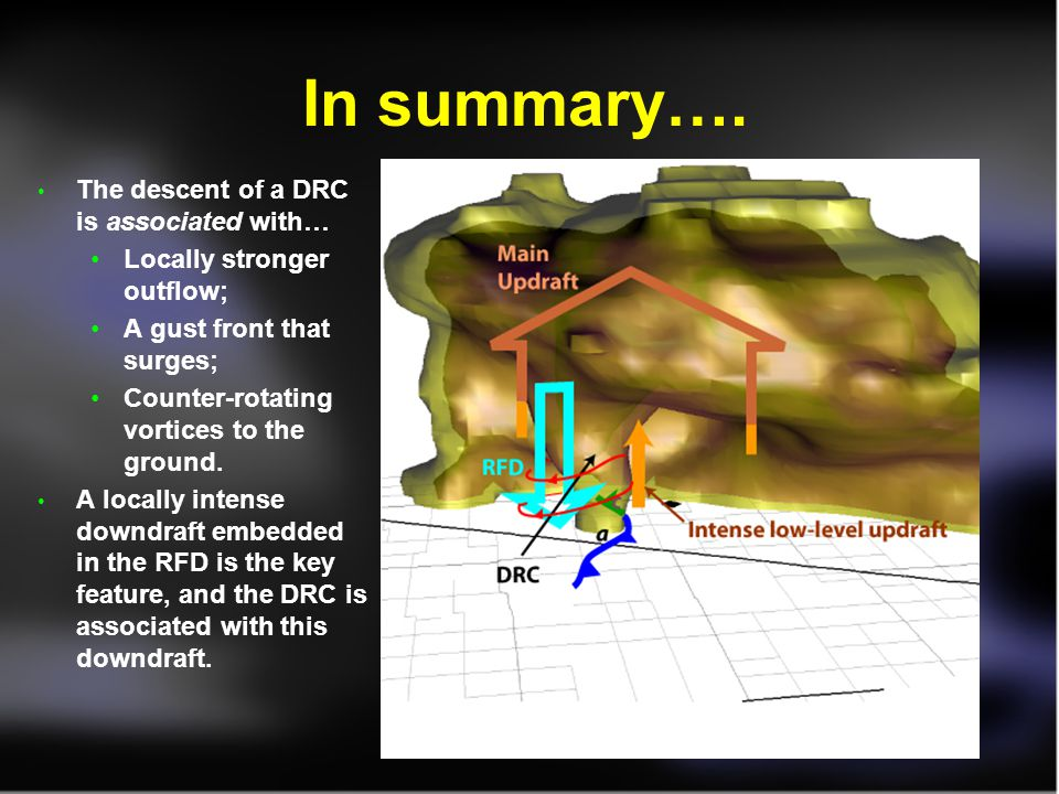 In summary…. The descent of a DRC is associated with…