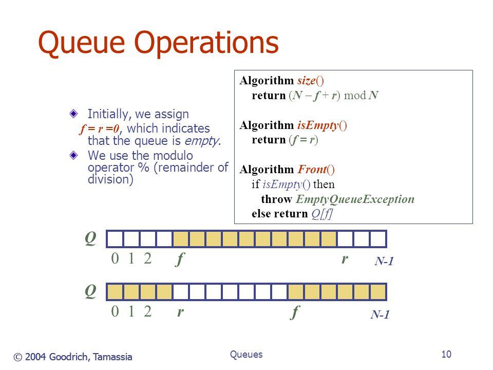 Queue Operations Q 1 2 r f Q 1 2 f r Algorithm size()