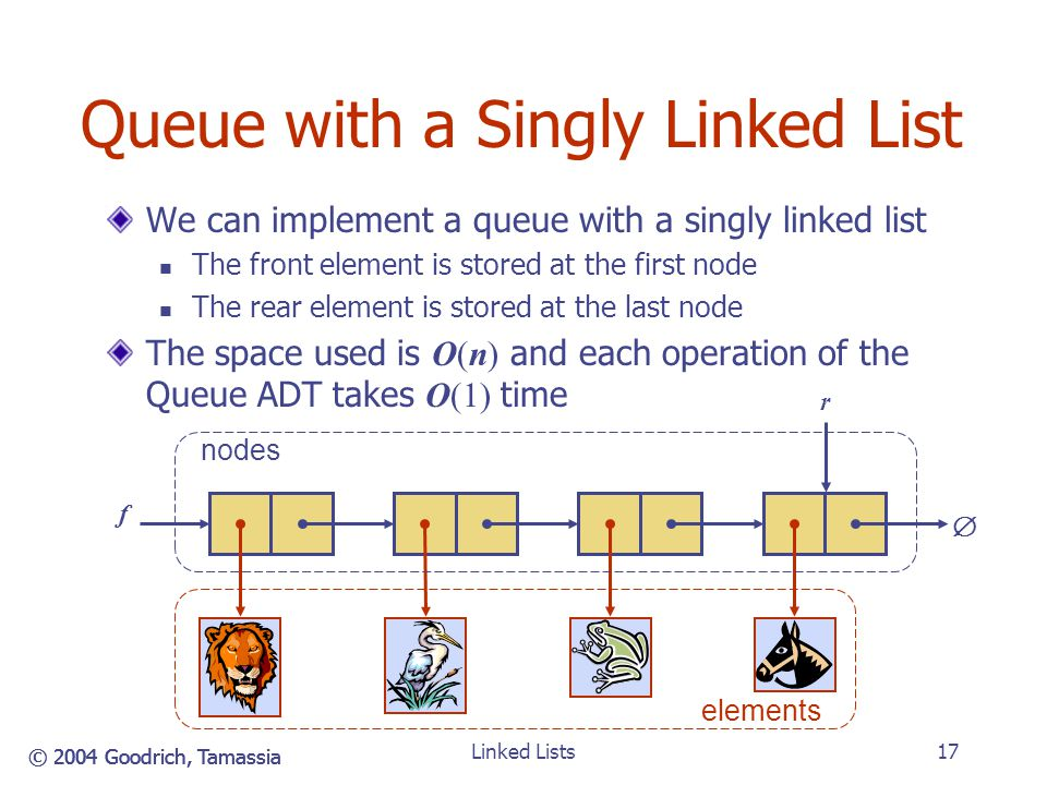 Queue with a Singly Linked List