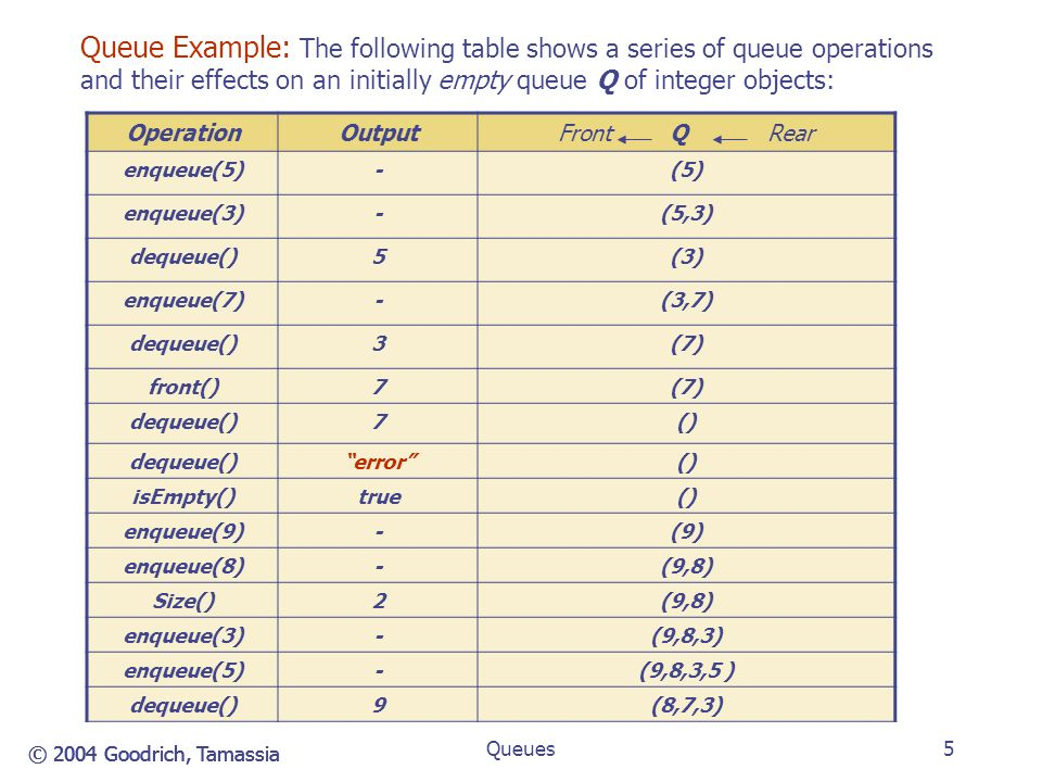 Queue Example: The following table shows a series of queue operations and their effects on an initially empty queue Q of integer objects: