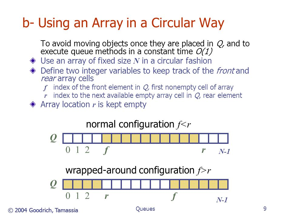b- Using an Array in a Circular Way