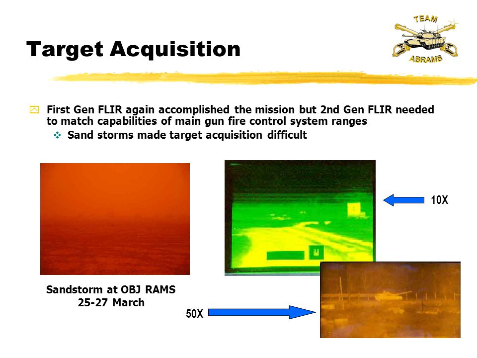 Target Acquisition First Gen FLIR again accomplished the mission but 2nd Gen FLIR needed to match capabilities of main gun fire control system ranges.