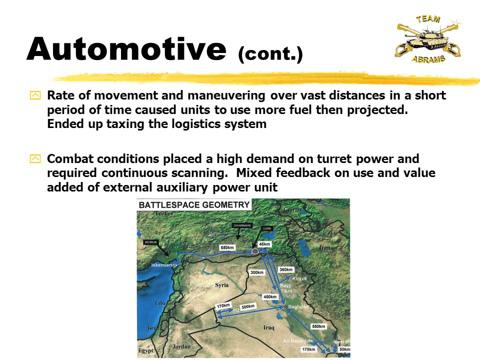 Automotive (cont.)