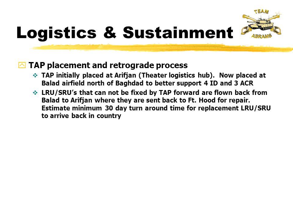 Logistics & Sustainment