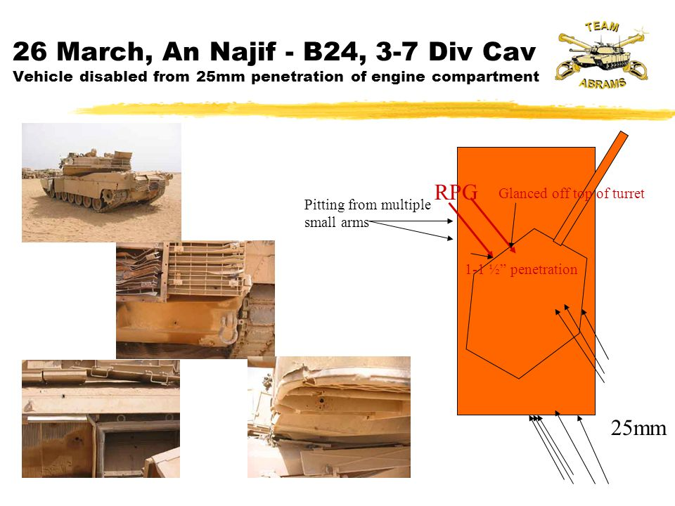 26 March, An Najif - B24, 3-7 Div Cav Vehicle disabled from 25mm penetration of engine compartment