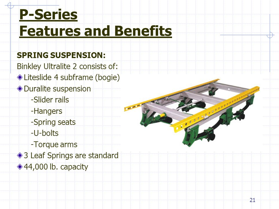 P-Series Features and Benefits