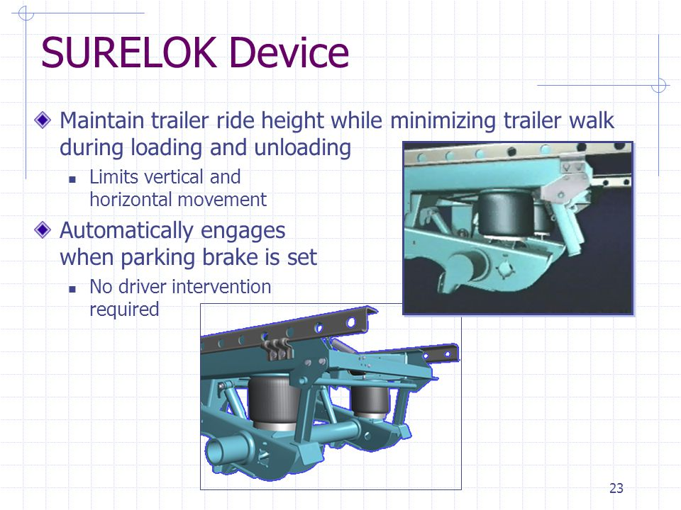 SURELOK Device Maintain trailer ride height while minimizing trailer walk during loading and unloading.