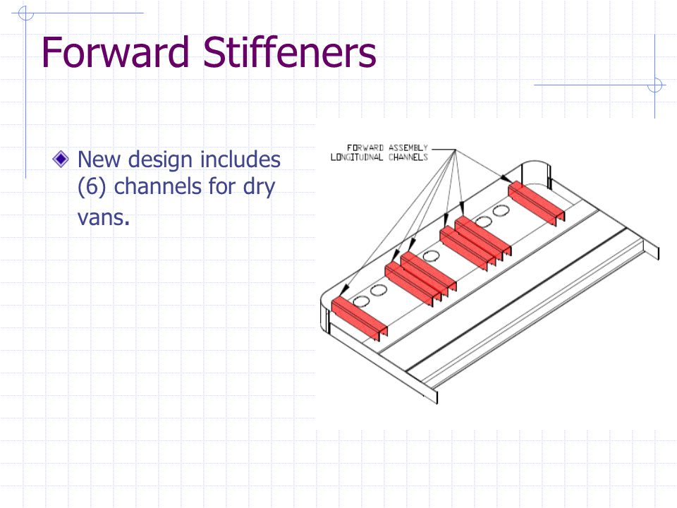 Forward Stiffeners New design includes (6) channels for dry vans.