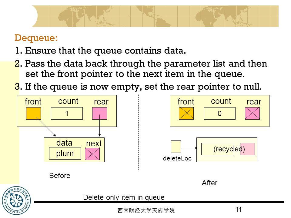 Dequeue: 1. Ensure that the queue contains data. 2