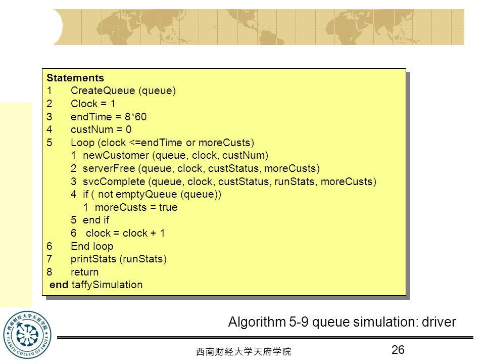 Algorithm 5-9 queue simulation: driver