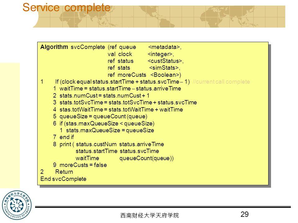 Service complete Algorithm svcComplete (ref queue <metadata>,