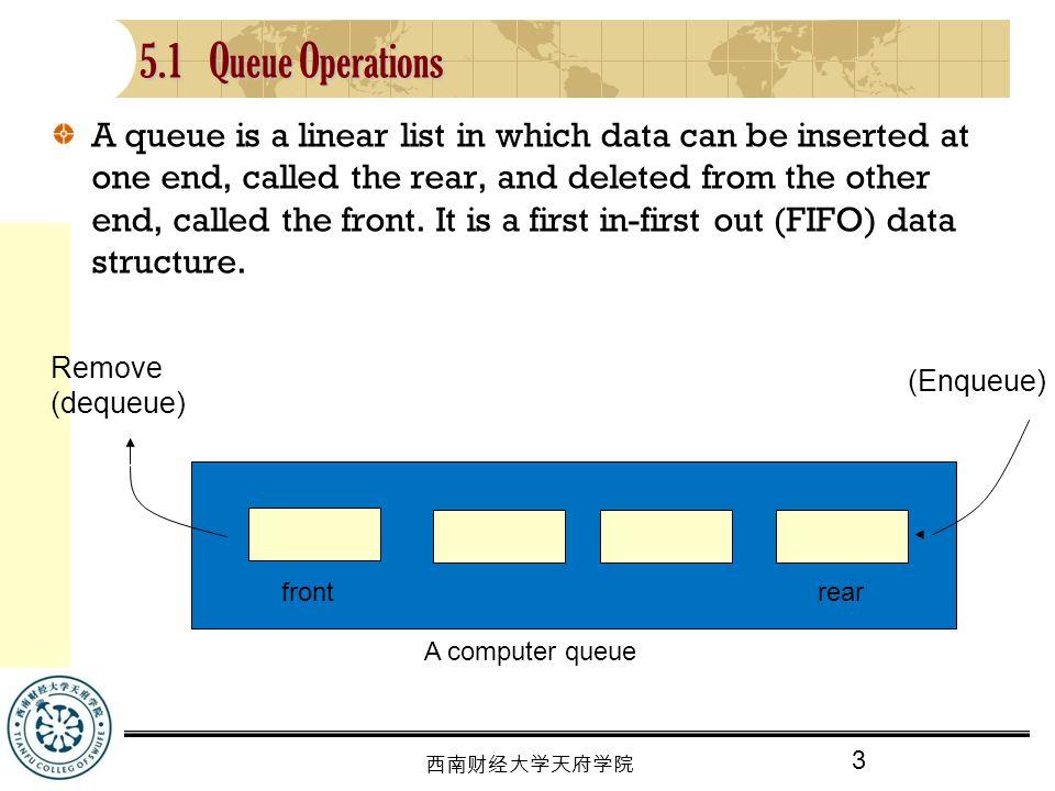 5.1 Queue Operations
