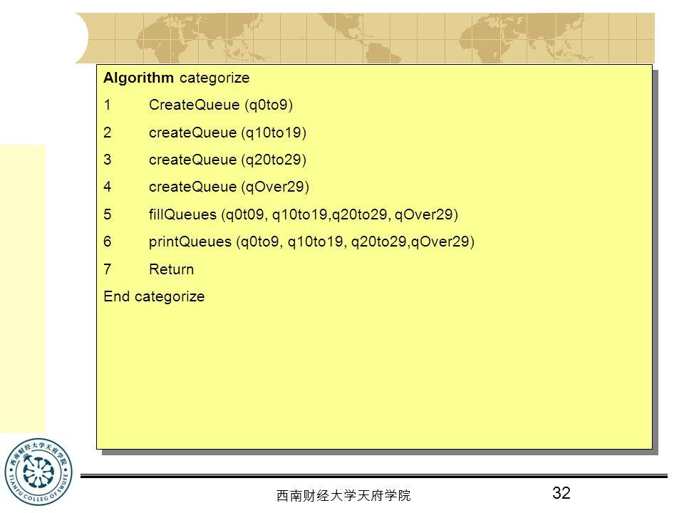 Algorithm categorize CreateQueue (q0to9) createQueue (q10to19) createQueue (q20to29) createQueue (qOver29)