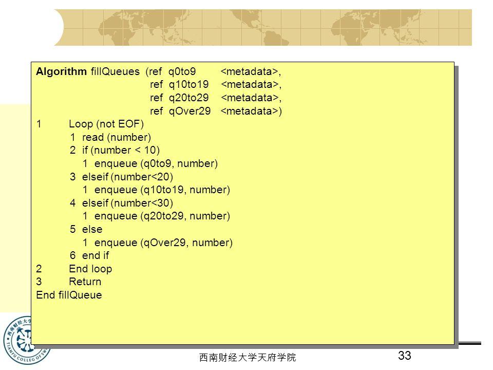 Algorithm fillQueues (ref q0to9 <metadata>,
