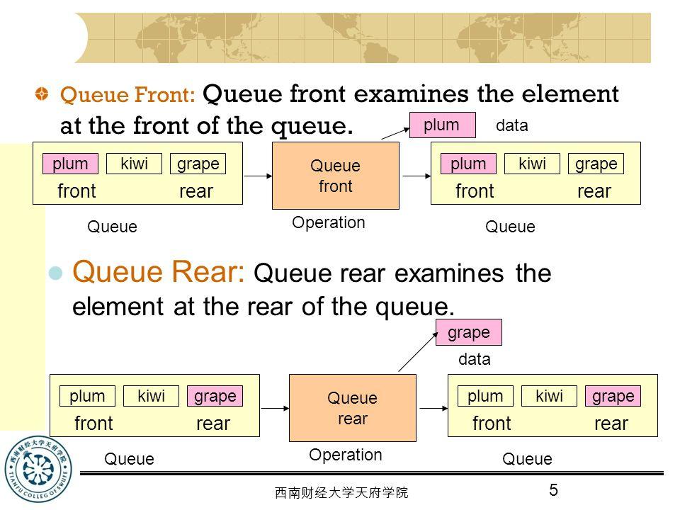 Queue Rear: Queue rear examines the element at the rear of the queue.