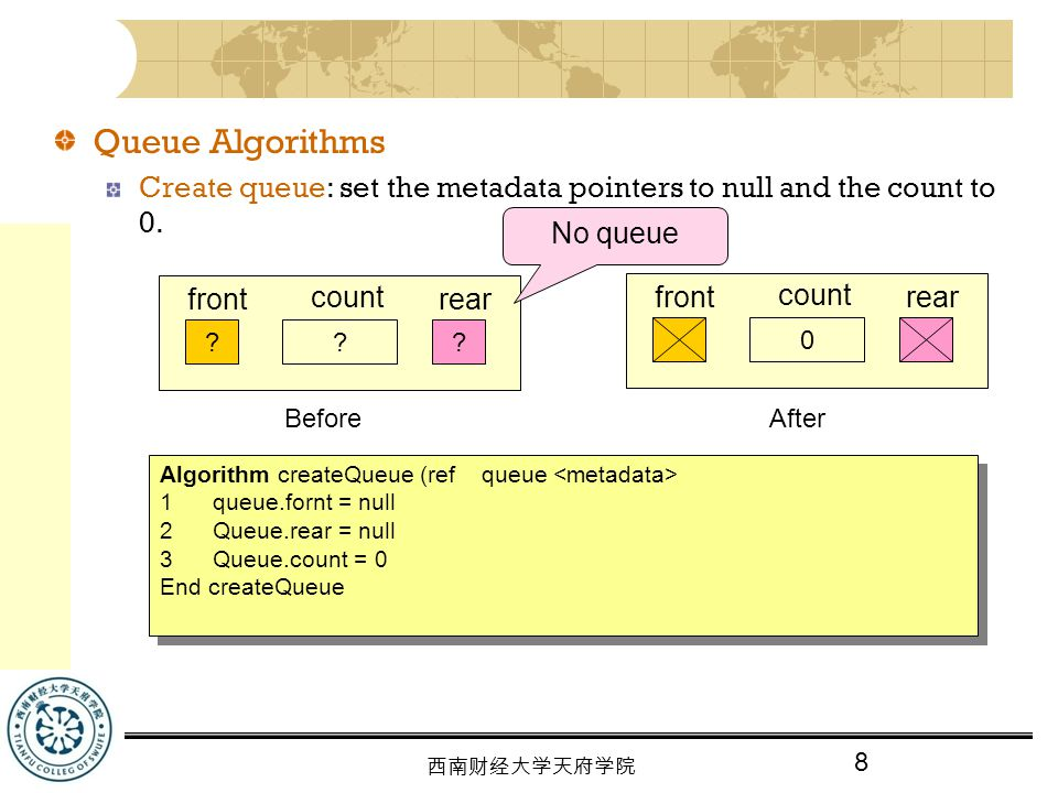 Queue Algorithms Create queue: set the metadata pointers to null and the count to 0. No queue. front.