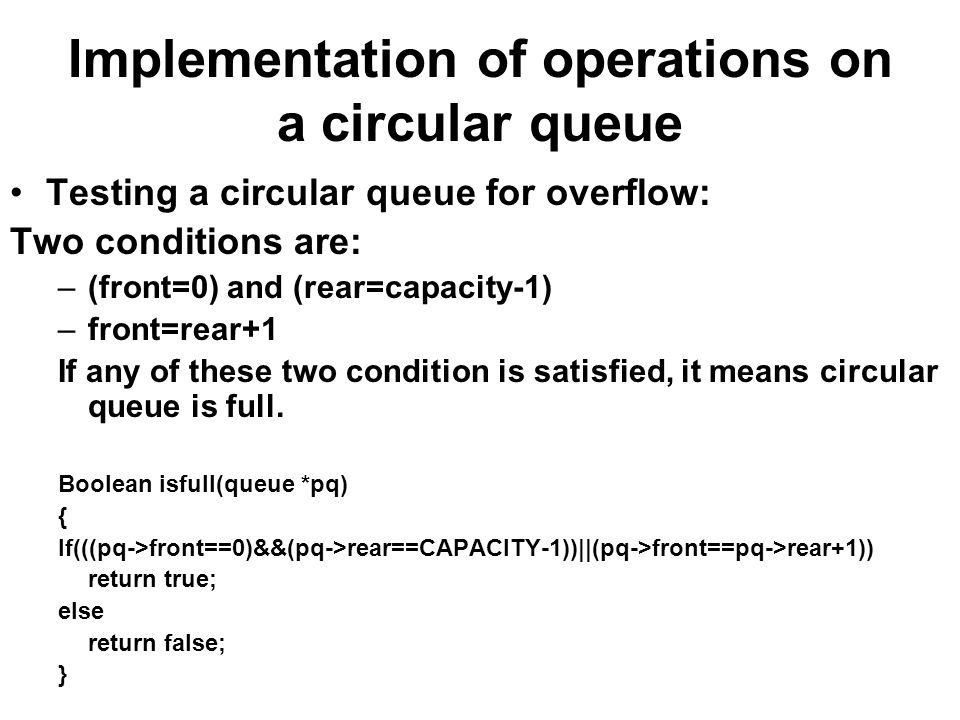 Implementation of operations on a circular queue