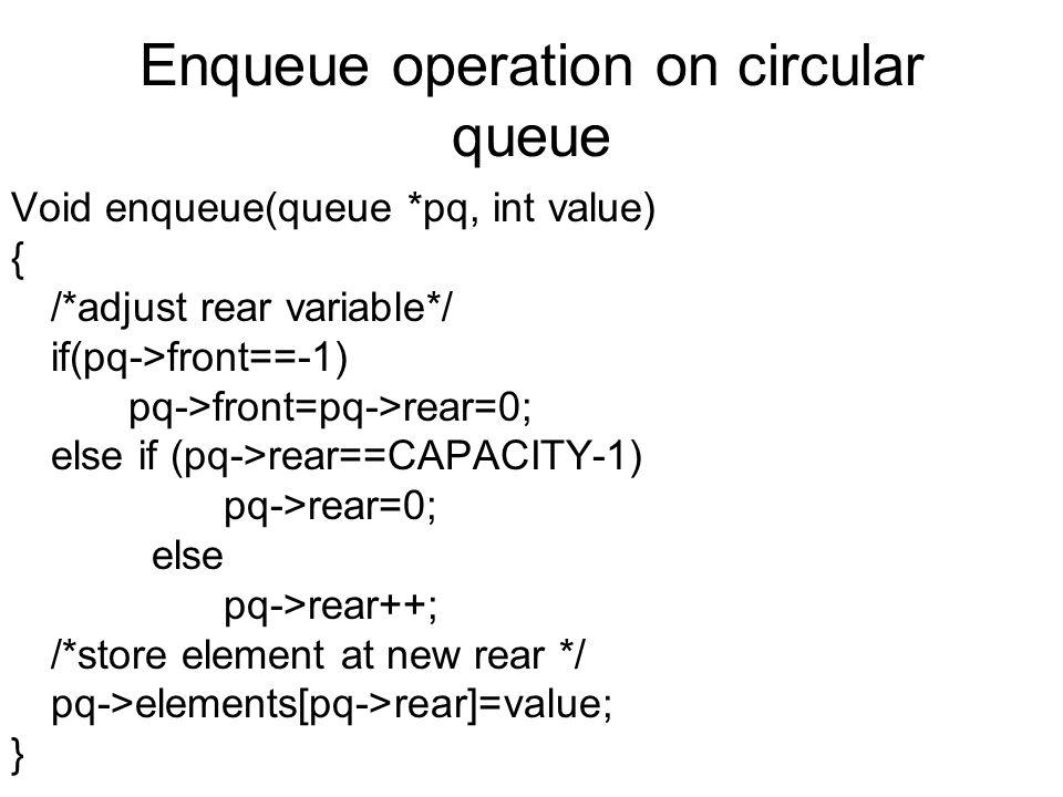 Enqueue operation on circular queue