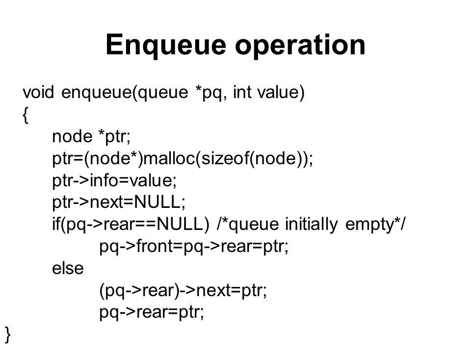 Enqueue operation void enqueue(queue *pq, int value) { node *ptr;