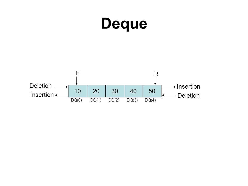 Deque F R Deletion Insertion 10 20 30 40 50 Insertion Deletion