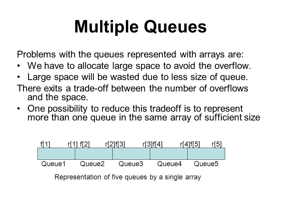 Multiple Queues Problems with the queues represented with arrays are: