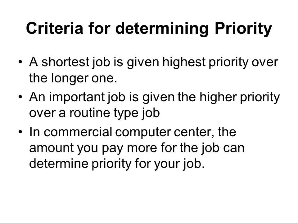 Criteria for determining Priority