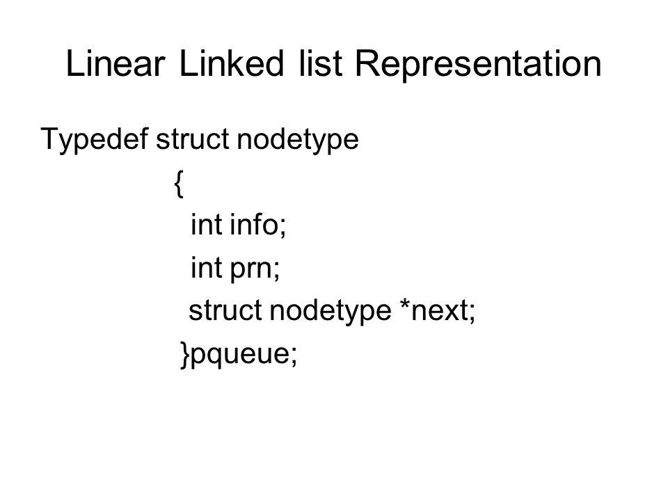 Linear Linked list Representation