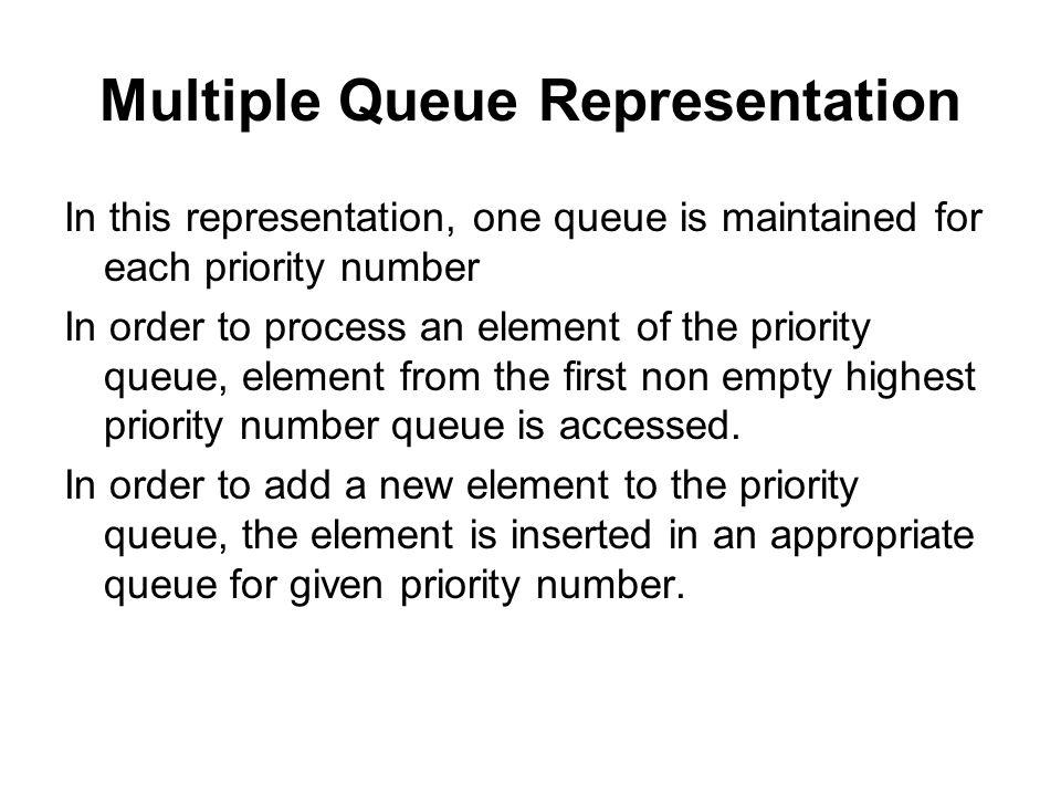 Multiple Queue Representation