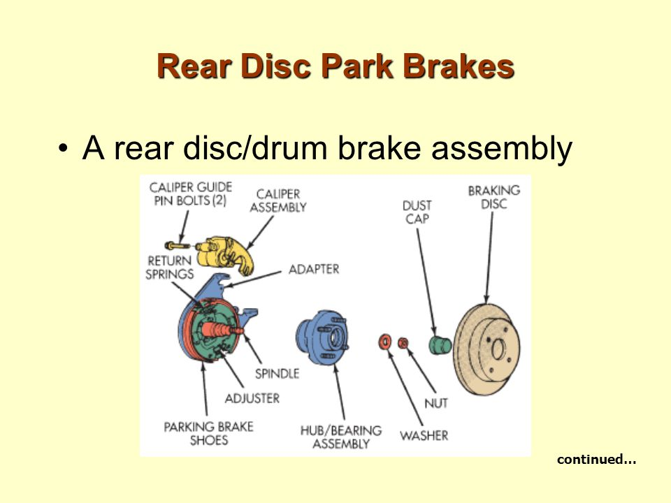 A rear disc/drum brake assembly