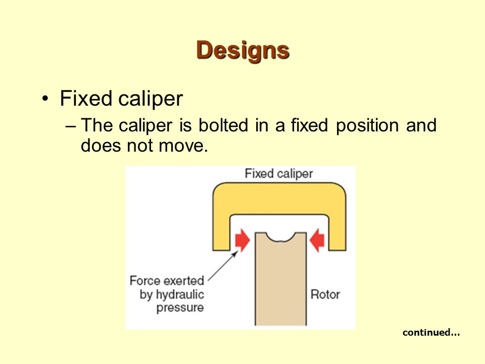 Designs Fixed caliper The caliper is bolted in a fixed position and does not move. continued…